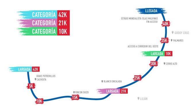 maraton-internacional-mendoza-2014-2-run-fun