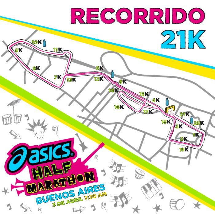 recorrido-asics-half-marathon